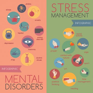 Infographic on mental disorders and stress management