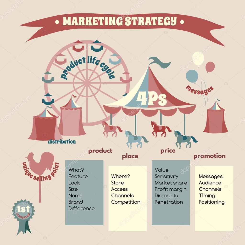 Plantilla de marketing Estrategia relacional — Vector de stock ...