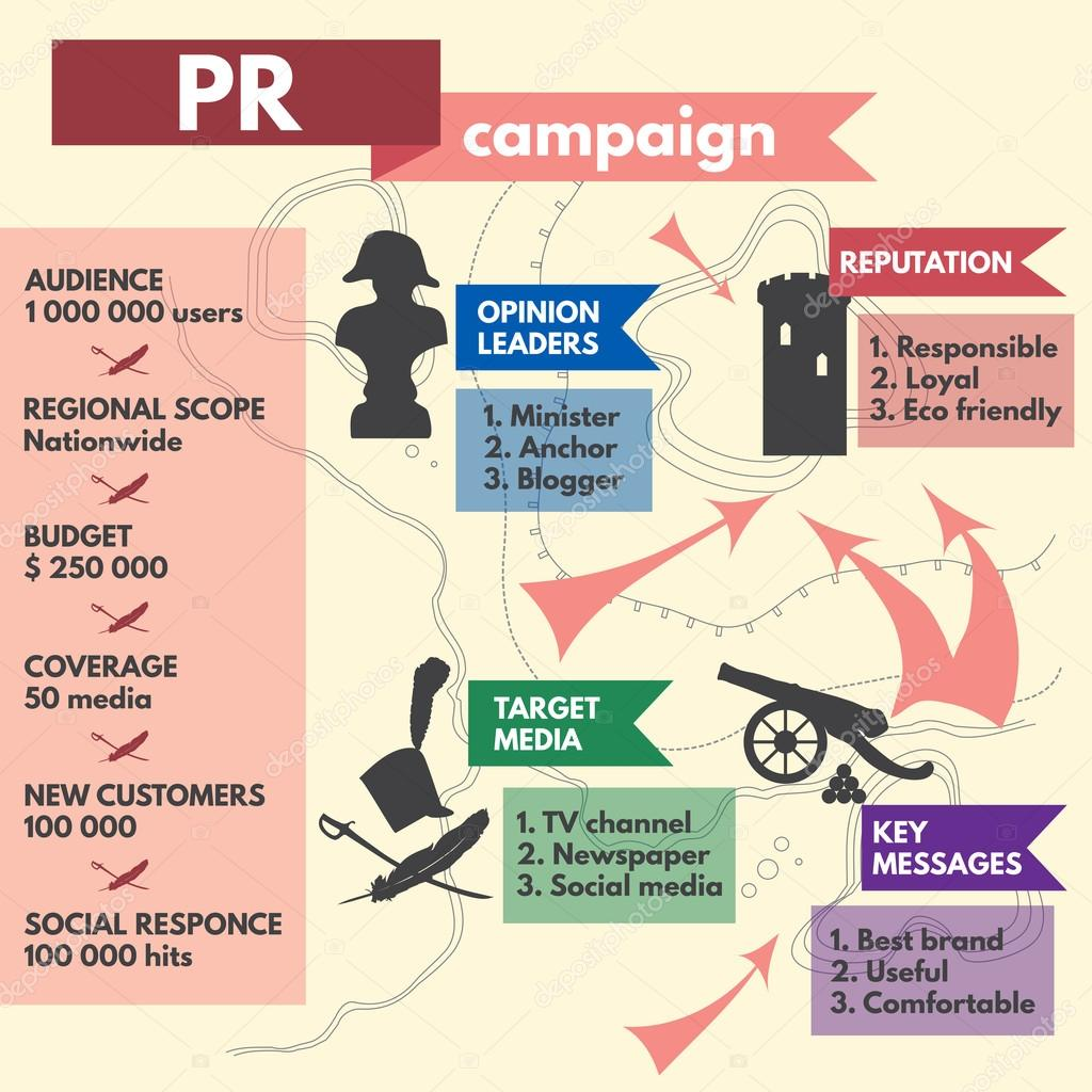 Public Relations campaign template designed as military map. — Stock ...