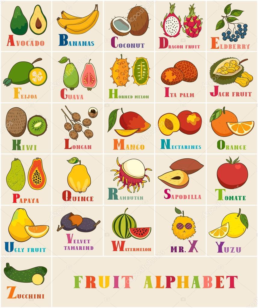 азбука фрукты с картинками ещё, просто ангелы