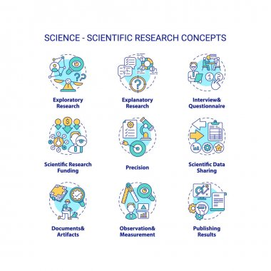 Science and scientific researching concept icons set. Observation and measurements idea thin line RGB color illustrations. Scientific theory. Vector isolated outline drawings. Editable stroke icon