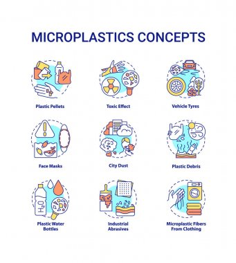 Microplastics concept icons set. Top environmental challenges idea thin line RGB color illustrations. Avoiding microplastics tips. Global warming. Vector isolated outline drawings. Editable stroke icon