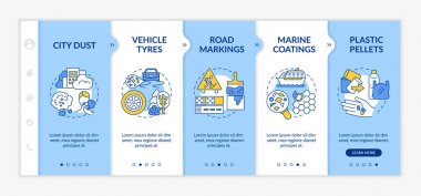 Microplastics sources onboarding vector template. Responsive mobile website with icons. Road markings. Web page walkthrough 5 step screens. City dust color concept with linear illustrations icon