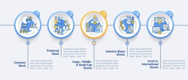 Assets types vector infographic template. Common, preferred, industry stocks presentation design elements. Data visualization with 5 steps. Process timeline chart. Workflow layout with linear icons