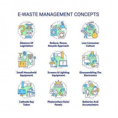E-waste management concept icons set. Consumer culture idea thin line RGB color illustrations. Reduce, reuse, recycle approach. Household equipment. Vector isolated outline drawings. Editable stroke icon