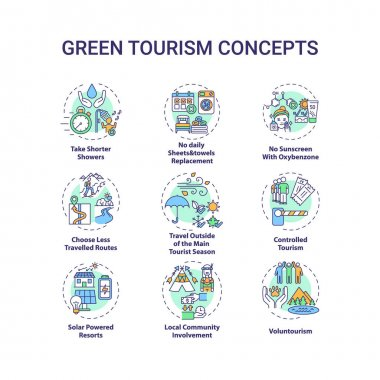 Green tourism concept icons set. Take shorter showers. No daily sheets and towels replacement idea thin line RGB color illustrations. Vector isolated outline drawings. Editable stroke icon
