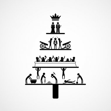 Pyramid of Capitalism, infographics