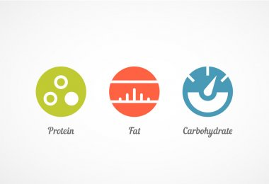 Protein, fat and carbohydrate icon set