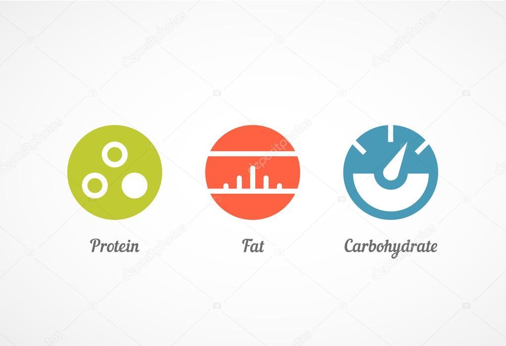 Conjunto de iconos de proteínas, grasas y carbohidratos — Archivo ...