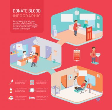 Donate blood Flat 3d isometric infographic