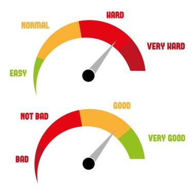 Quality meter status