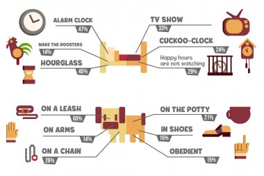 infographics like walk the dog and waking up on time