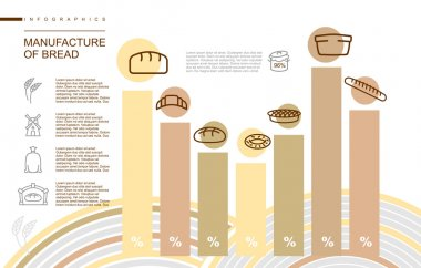 Manufacture of bread Infographics. Stages of manufacture of bake