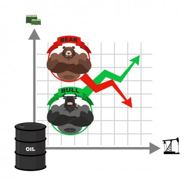 Rise and fall of oil prices. Bets on the Exchange. Bears and bul
