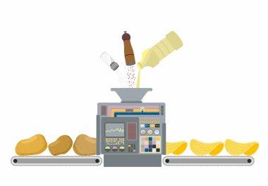 Machine for making potato chips. Production of deep frying potat