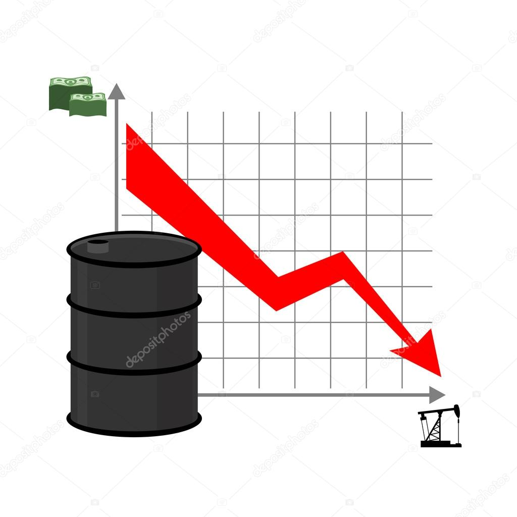 drop in oil graph of decline rate of oil industry red down ar