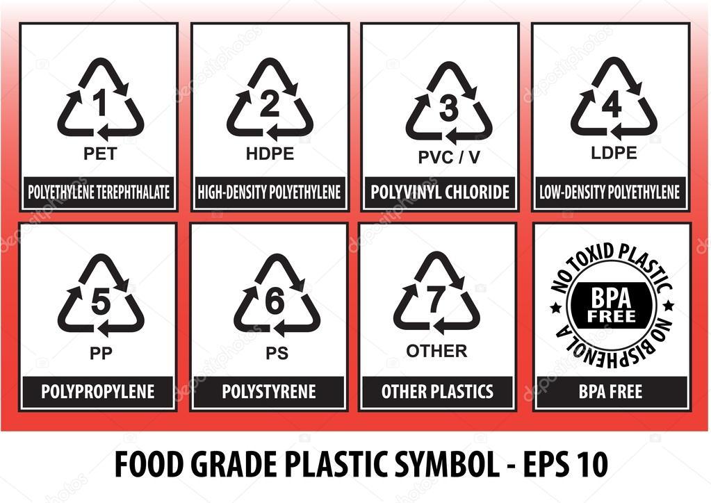 Food Grade Plastic recycling symbols — Stock Vector