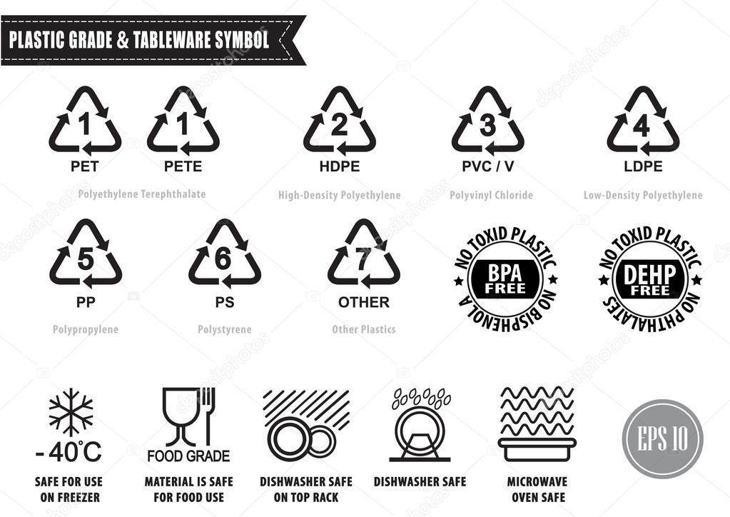 Plastic Recycling Symbols Stock Vector Coolvectormaker 64032203