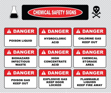 Chemical safety signs set