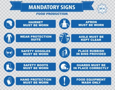 Food Production Mandatory Signs set