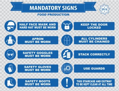 Food Production Mandatory Signs set