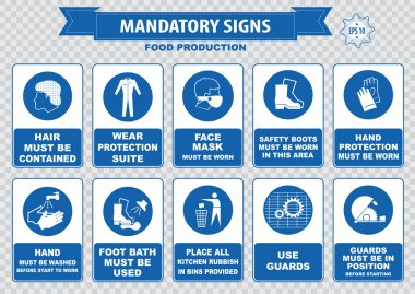 Food production safety icons