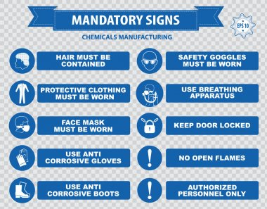 Chemicals Manufacturing Mandatory Signs