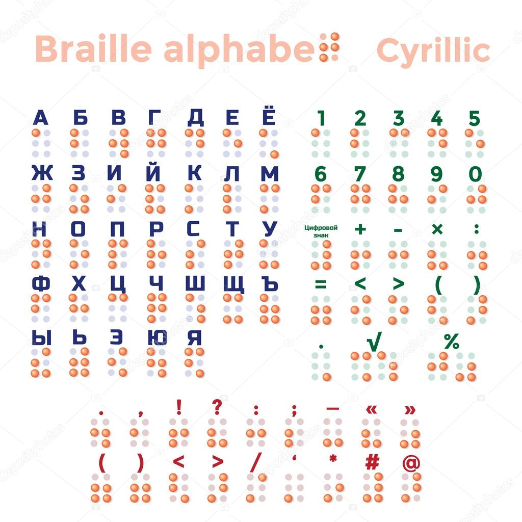 キリル文字の点字のアルファベッ...