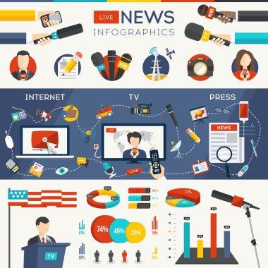 Live News Infographic Set