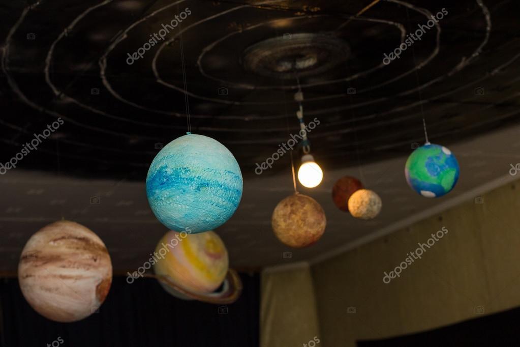 Планеты солнечной системы на английском языке Планеты