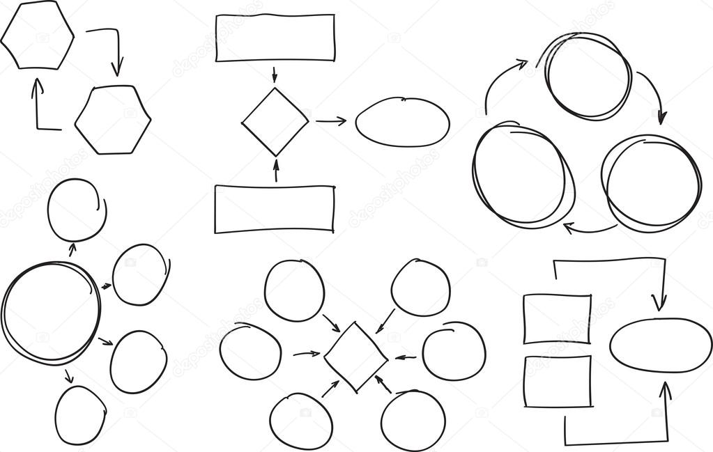Hand Drawn Flow Chart Diagram Organization Chart