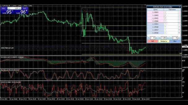 Obchodování na měnovém trhu