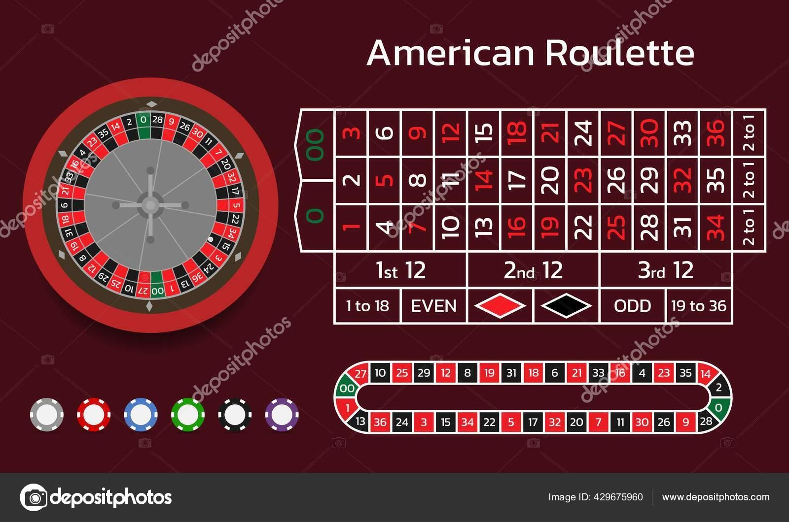 Американская онлайн казино играть онлайн игровые аппараты на деньги