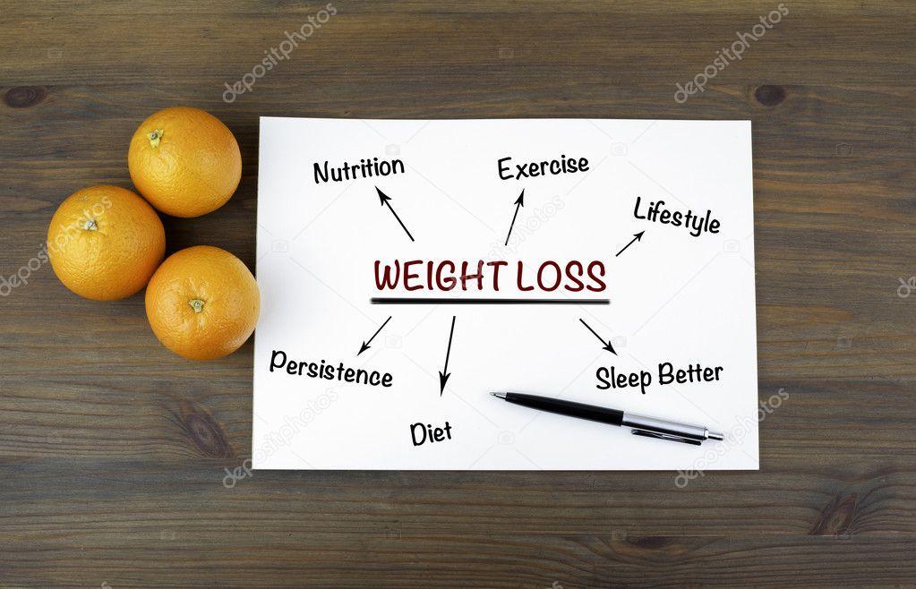 Valencia Gewichtsverlust