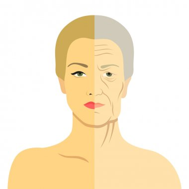 Woman face before and after aging. Young woman and old woman with wrinkles. The same person in her youth and old age.