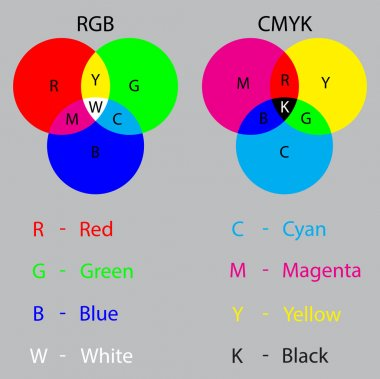 Matching systems RGB and CMYK for your presentations or lessons