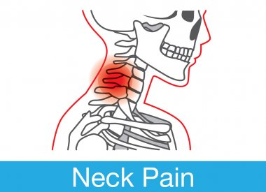 Neck pain outline