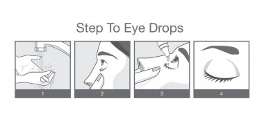 Step to eye treatment with eye drops for Redness, Dry Eyes, Allergy and Eye Itching clip art vector