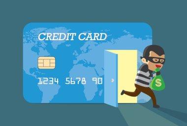 Burglar money from credit card