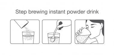 Guide step to brewing instant powder drink