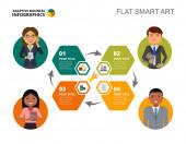 Šablona snímku grafu čtyř možností. Obchodní data. Pracovní postup, zaměstnanec, design. Kreativní koncept pro infografii, projekt. Lze použít pro témata jako účetnictví, management, týmová práce.