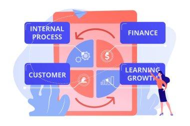 Businesswoman standing at balanced scorecard reflecting performance. Balanced scorecard, performance measurement, enterprise strategic goals concept. Pink coral blue vector isolated illustration