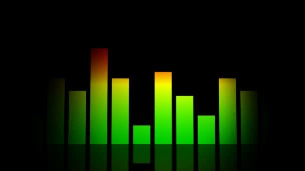 Riproduzione audio equalizzatore