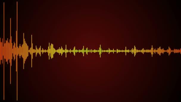 Mozgó hanghullám spektrum