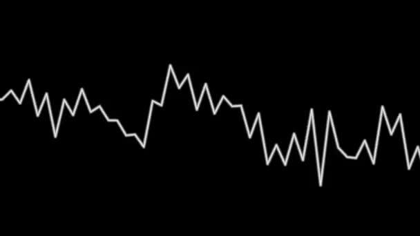 Mozgó audio grafikus hullám