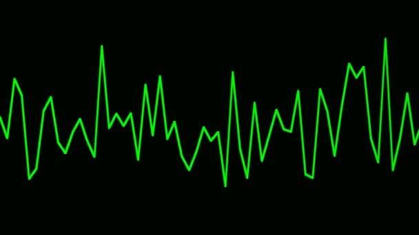Mozgó zöld grafikus analizátor