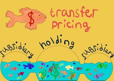 Transfer pricing aquarium with fish. Vector EPS10