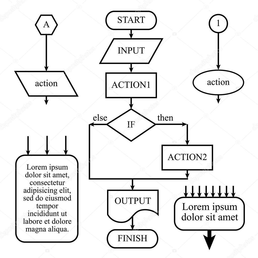 exemplo de fluxogramas para software estruturado  u2014 vetores