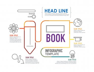 Flat linear Infographic Education template.