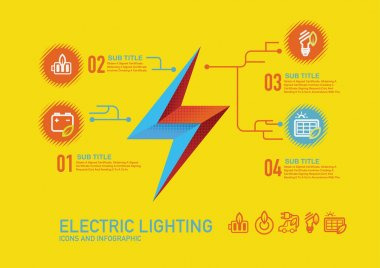 Electric lighting infographic.
